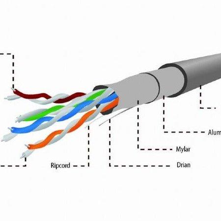 FTP CAT 5e LAN-kabel stug, 305m