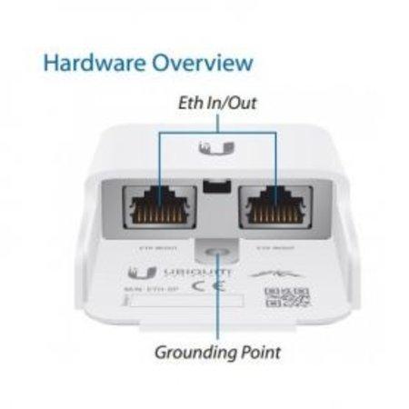 UBIQUITI Ubiquiti Ethernet Surge Protector G2