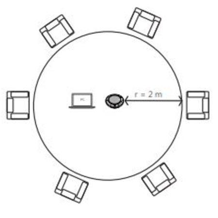 YEALINK Yealink UVC30-CP900-BYOD Meeting kit