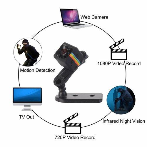 Parya Official - Mini Camera - Full HD