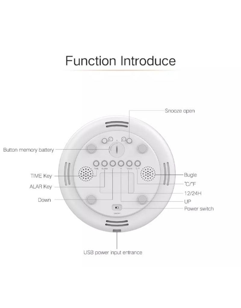 Parya Sensor wake up light