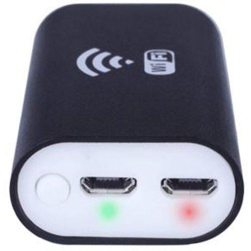 Endoscope - mini camera
