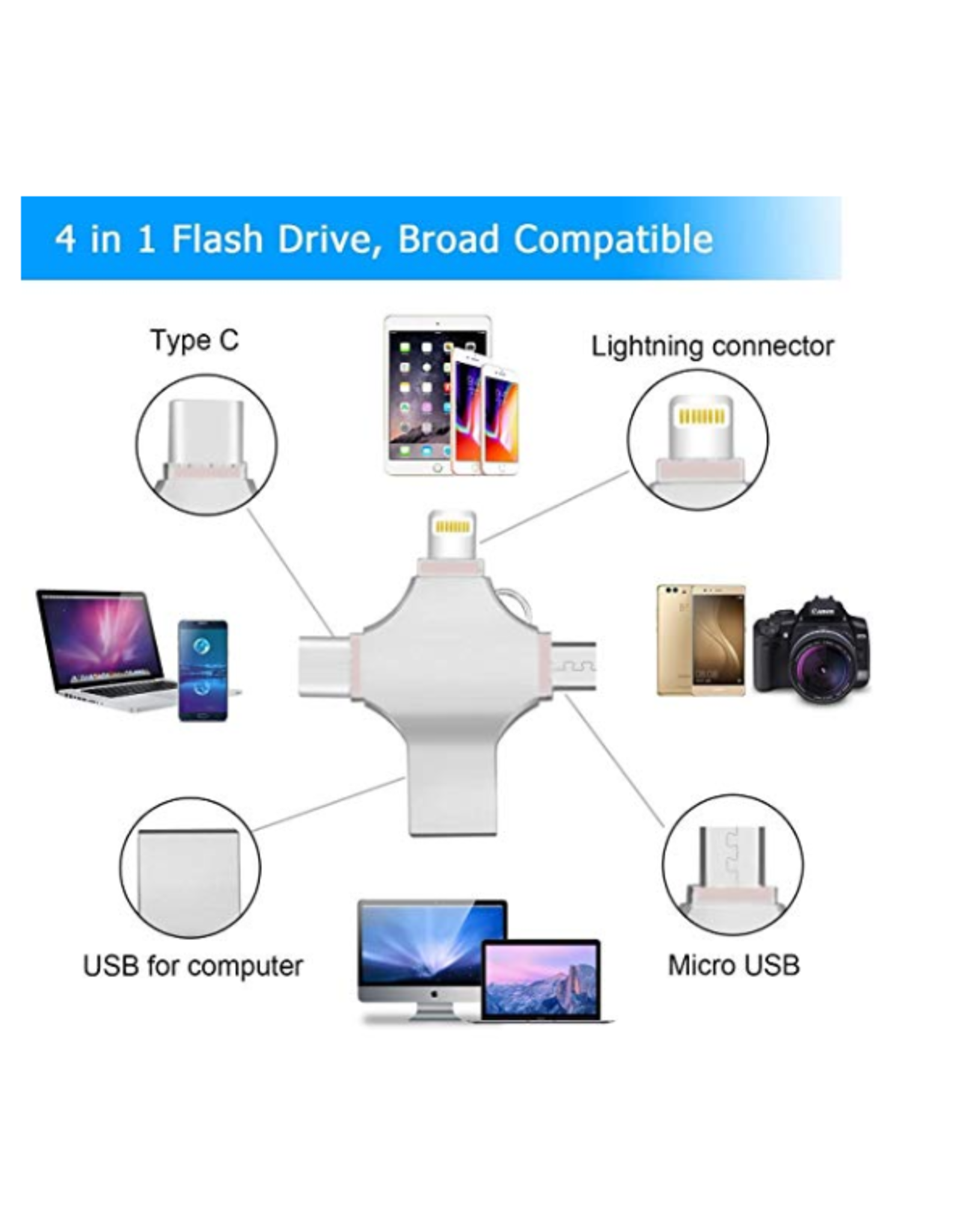 Parya Official  4 in 1 flashdrive (new)
