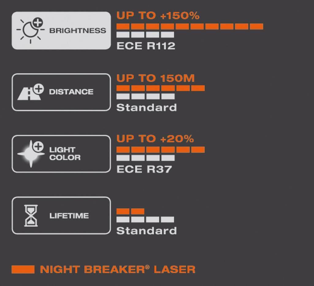 Osram H1 Nightbreaker laser Duo