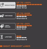 Osram H3 Nightbreaker laser Simple
