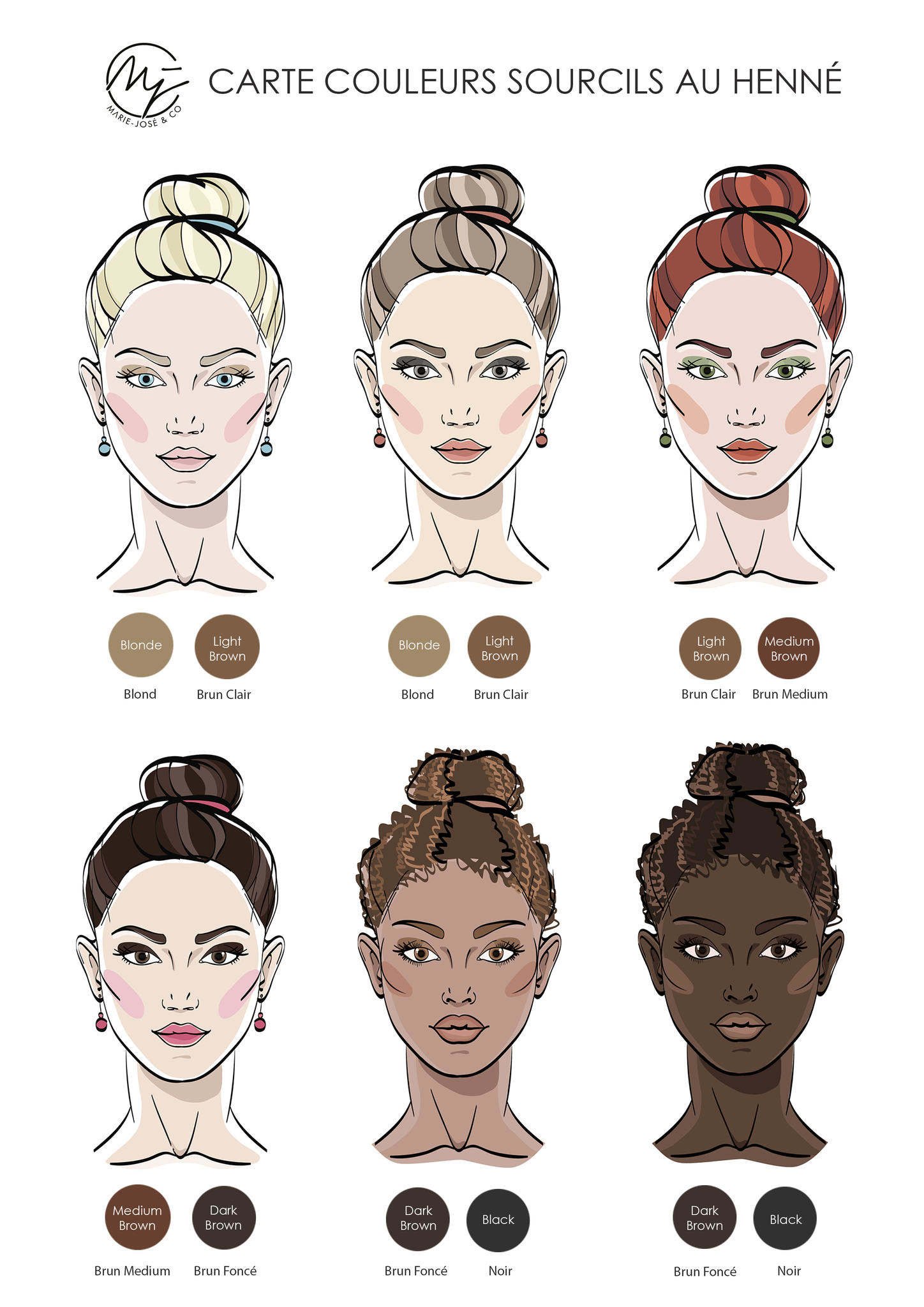 Carte ou couleurs sourcils au henné