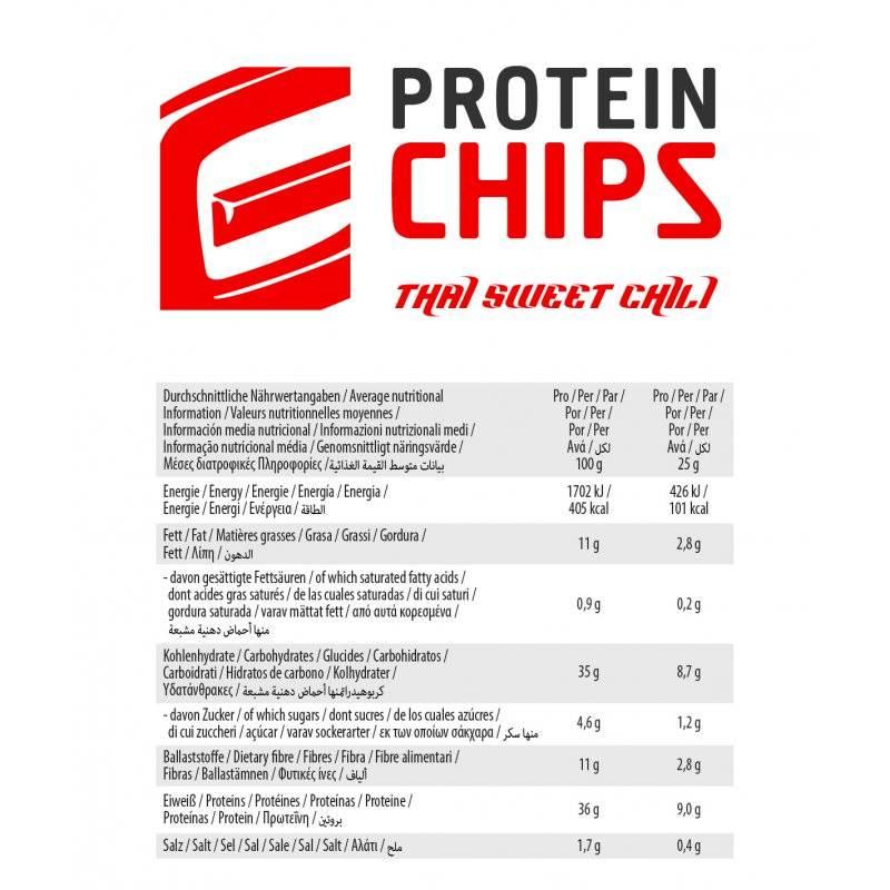 GoT 7 GOT7 High Protein Chips 50g