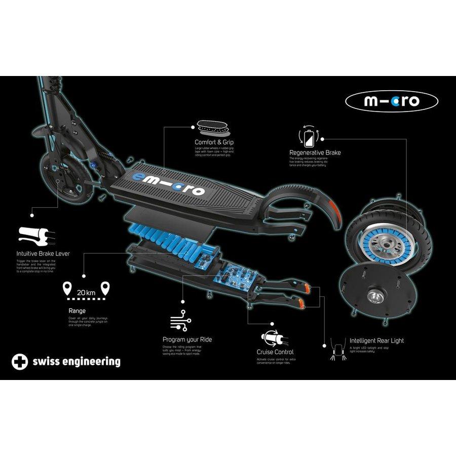 Micro Condor X3