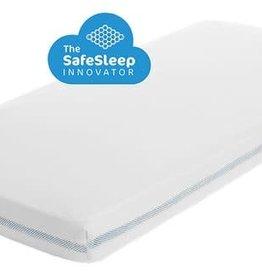 Aerosleep Hoeslaken voor bed wit B 60 x L 120 cm