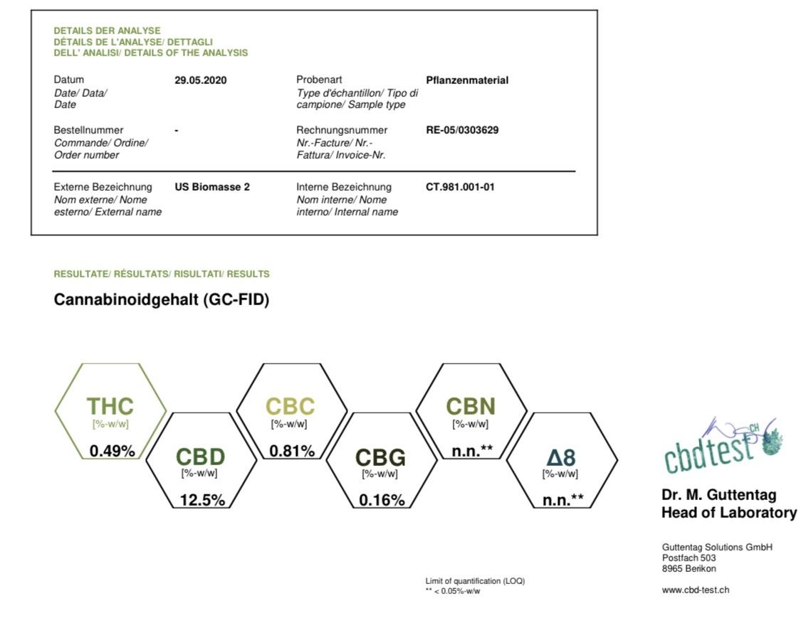 Biomasse  aus den USA mit 12% cbd