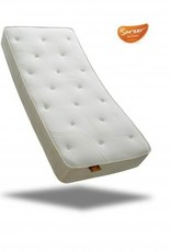 Pocket Reflex Plus Mattress