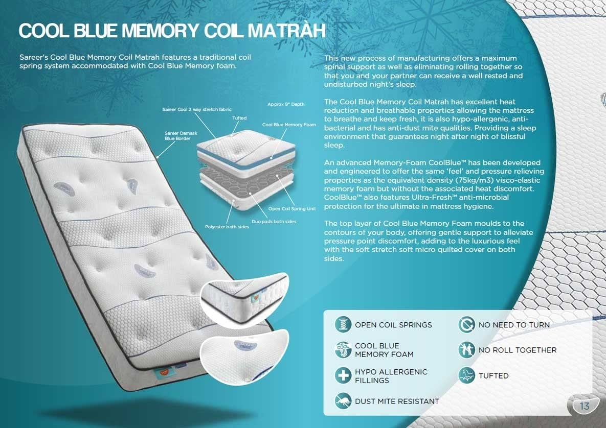 Sareer Cool Blue Memory Coil Mattress