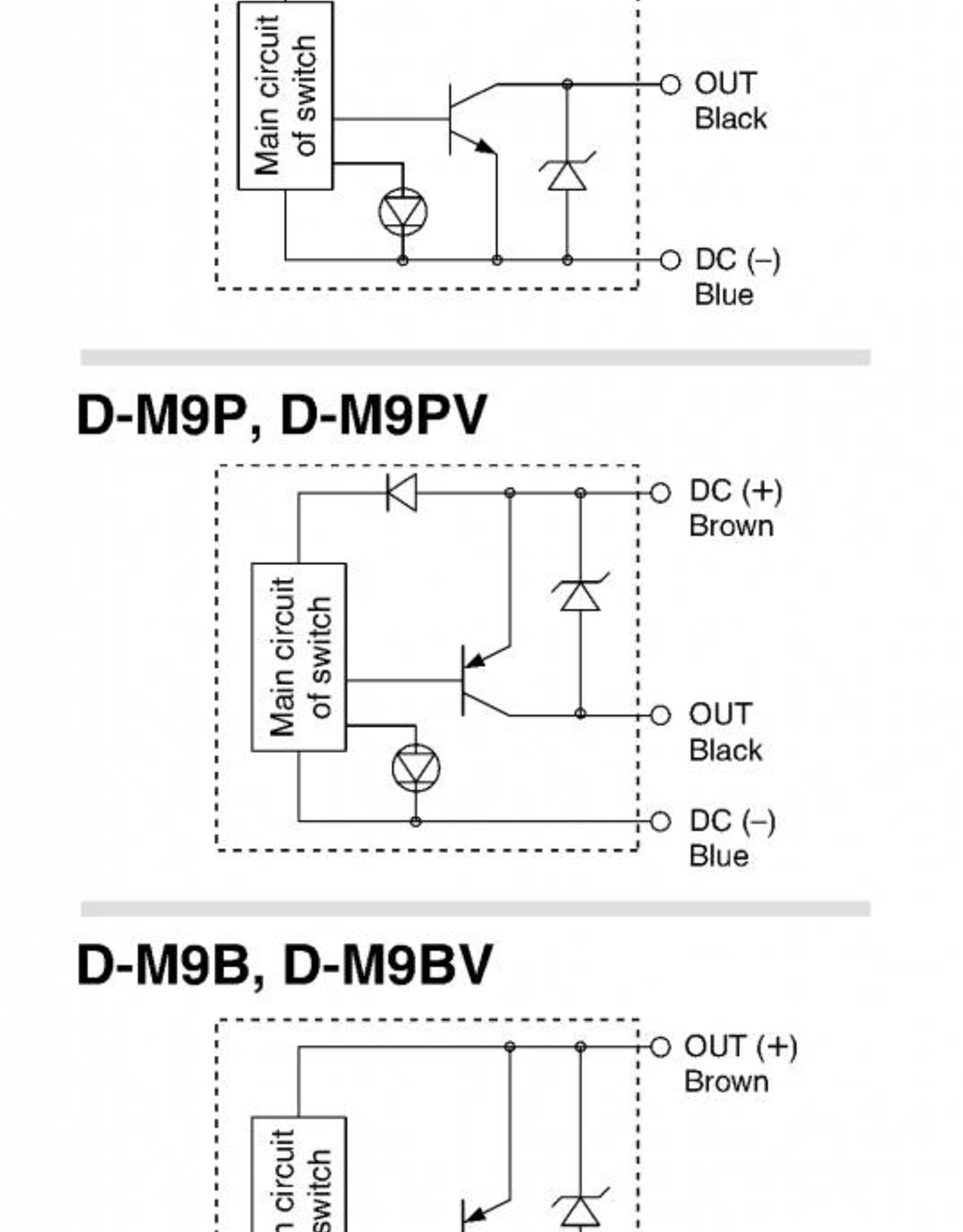 direct mount NPN out 4.5 to 28V Red LED SMC D-M9N Solid state sensor