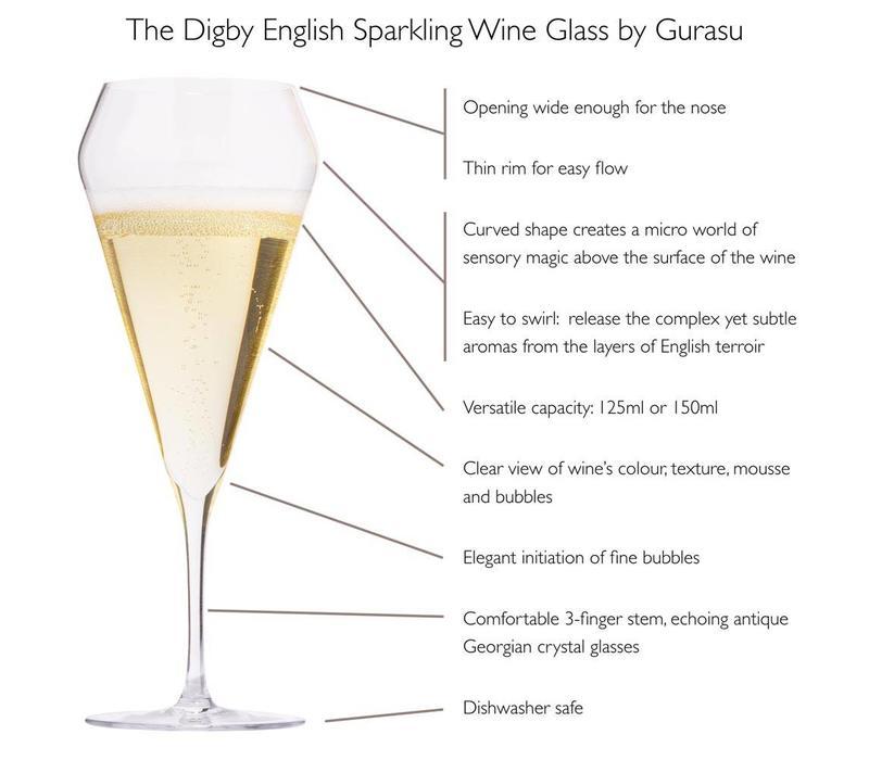 Digby Glass by Gurasu