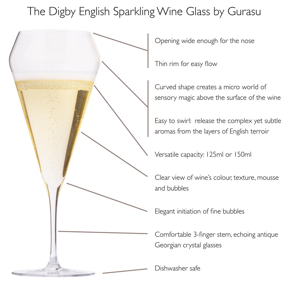 FUNCTION: PERFECT SHOWING OF ENGLISH WINE