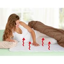 Warmte deken Incontinentie - bestendig - 80 X 150 cm