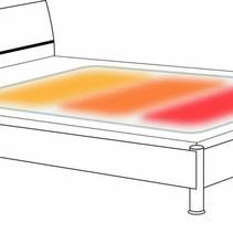 Warmtedeken Incontinentie bestendig 80 x 150 cm