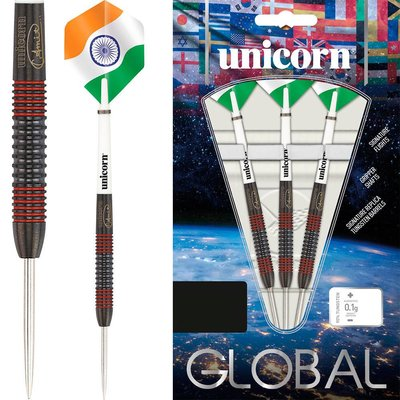 Unicorn Global Amit Gilitwala 80%