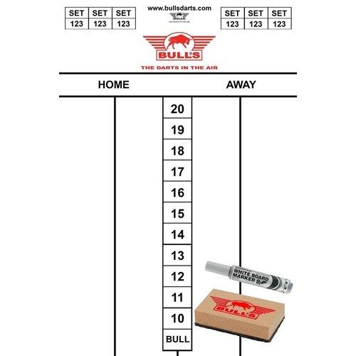 Bull's Bull's Scoreboard Set 45 x 30