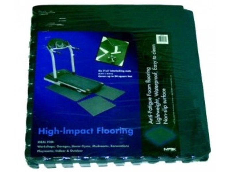 Tunturi Bodenschutzmatten - Set