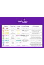 Zephorium Soul Tonic Rose Quartz Crystal Aura Spray 50ml