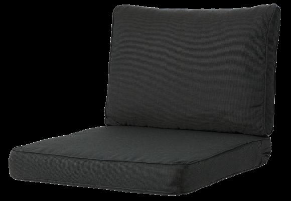 Madison Luxe Loungekussens | Rib Black | 60x60 + 60x40cm