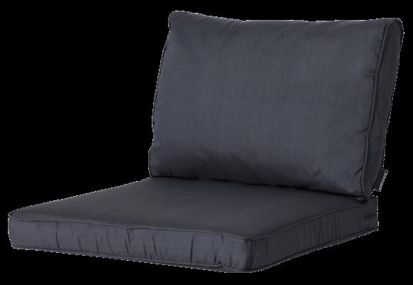 Madison Luxe Loungekussens | Basic Black | 60x60 + 60x40cm