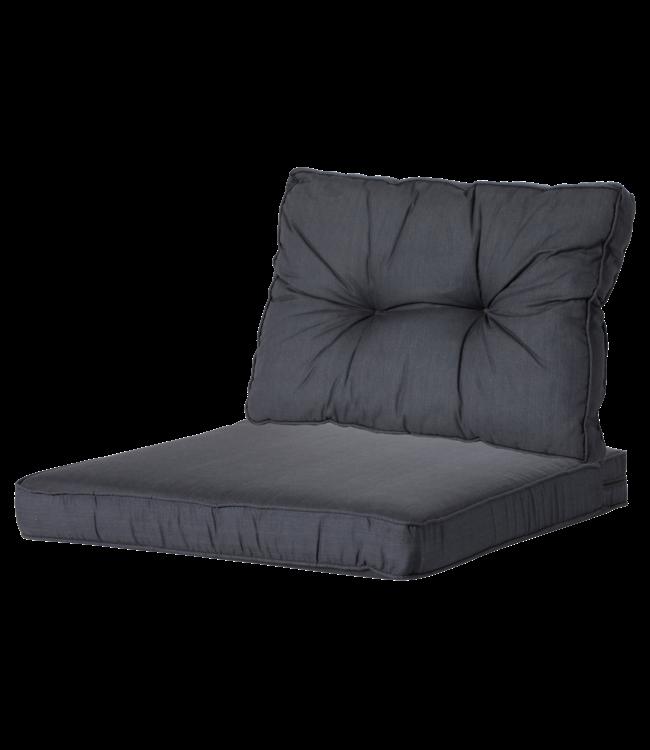 Madison Madison Luxe/Florance Loungekussens   4 SETS   Basic Black   60x60 + 60x43cm