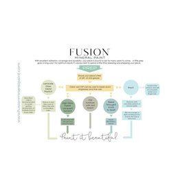 Fusion Mineral Paint Fusion - Tip cards - ENG - 50 pcs