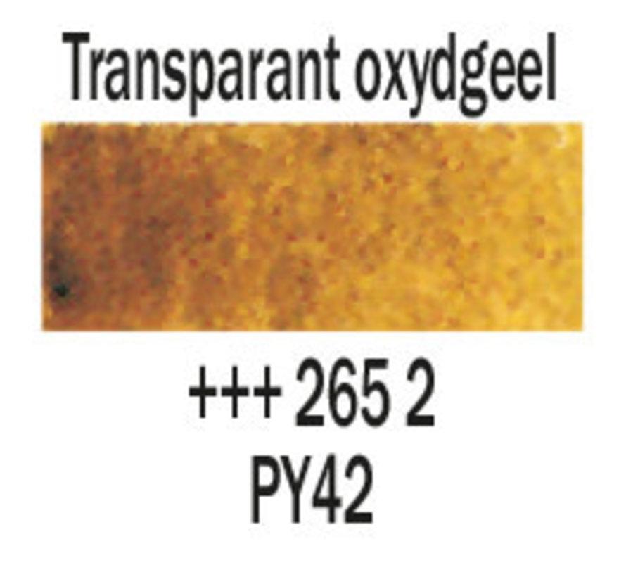 Aquarelverf napje Transparantoxydgeel 265