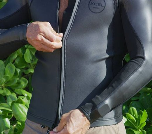 1mm Wetsuits