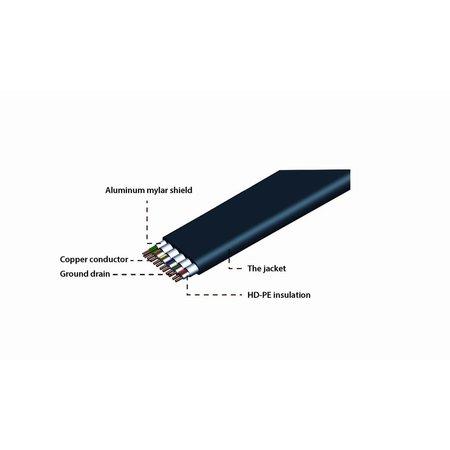CableXpert high speed platte hdmi kabel, 1 meter