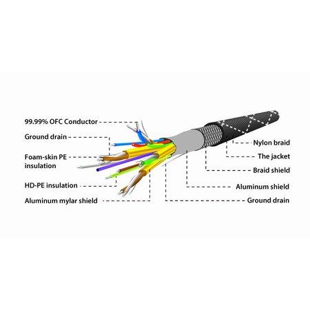 CableXpert premium high speed hdmi kabel met etherner, 1.8 meter