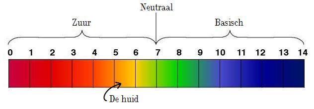 ph-neutraal.png