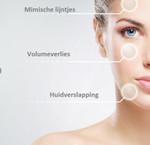 Wat gebeurt er bij huidveroudering in de huid?