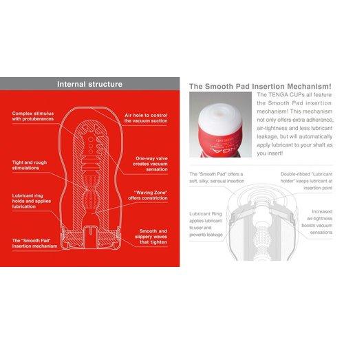 Tenga Original Vacuum CUP van Tenga