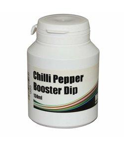 Chilli pepper dip