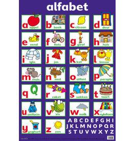 Edutrix Alfabet - Educatieve Poster