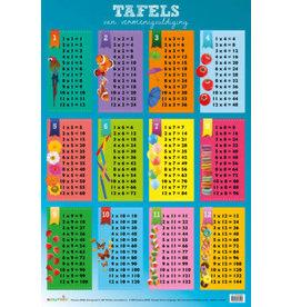 Edutrix Tafels Van Vermenigvuldiging 1-12  - Educatieve Poster
