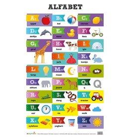 Edutrix Alfabet - Eduvatieve Poster