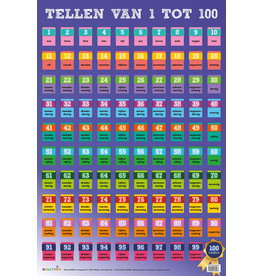 Edutrix Tellen Van 1 - 100  - Educatieve Poster