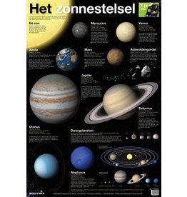 Edutrix Zonnestelsel  - Educatieve Poster