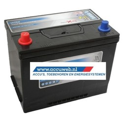 Startaccu DC Power 12 Volt 70 Ah + links (57024)