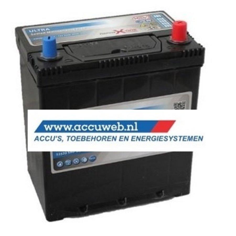 Startaccu DC Power 12 Volt 35 Ah + Rechts (53587)