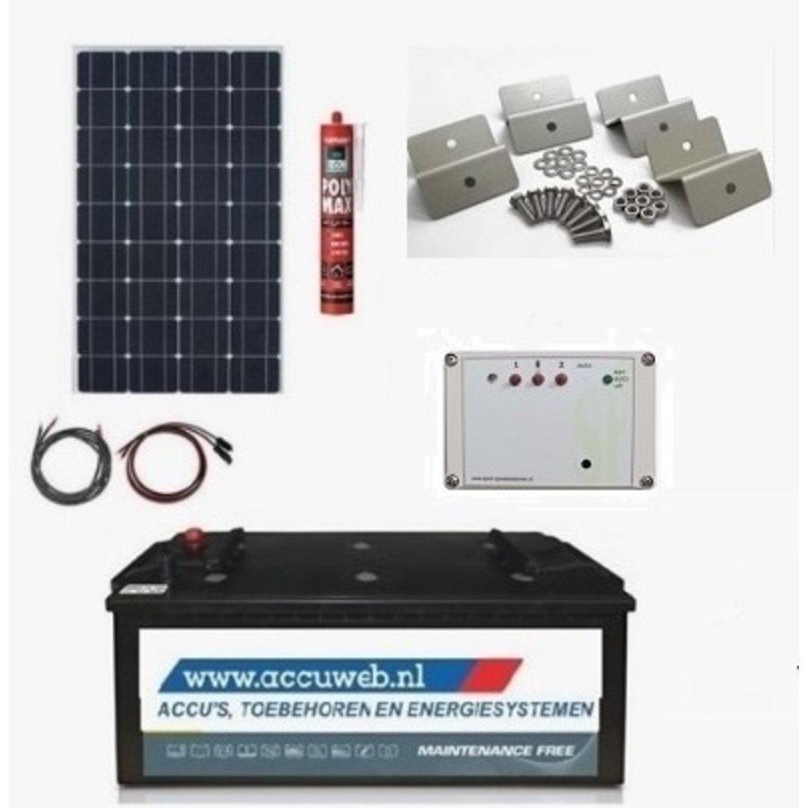 Solar Sproeisysteem 180 Watt, accu 140 Ah