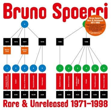 WRWTFWW Records Bruno Spoerri - Rare & Unreleased 1971-1998