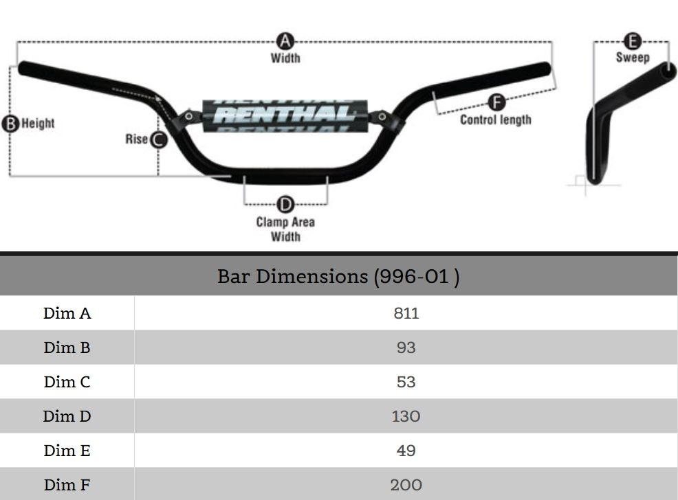 Renthal Twin Wall Lenker 996 VILLOPOTO / STEWART