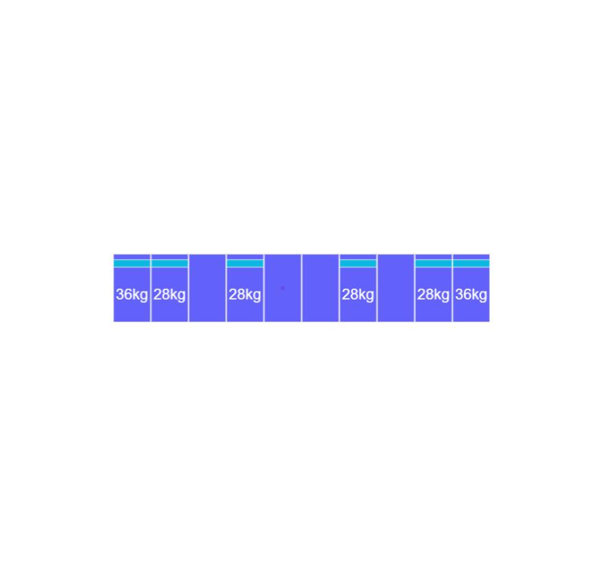 Montageset Zuid - 10 panelen 972-1080MM