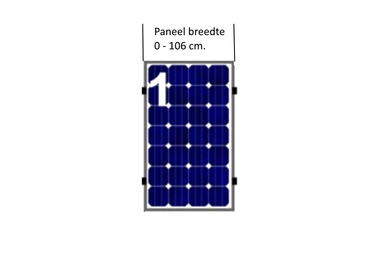 Paneel Breedte minder dan 106 cm.