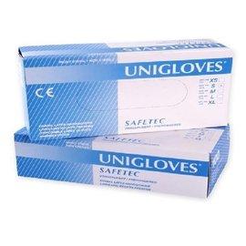OP hands. Unigloves